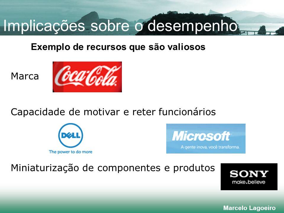 Marcelo Lagoeiro Exemplo de recursos que são valiosos Capacidade de motivar e reter funcionários Miniaturização de componentes e produtos Marca Implicações sobre o desempenho