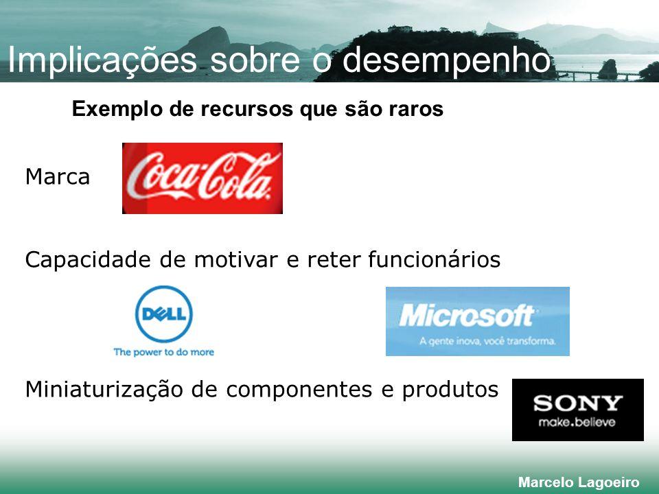Marcelo Lagoeiro Exemplo de recursos que são raros Capacidade de motivar e reter funcionários Miniaturização de componentes e produtos Marca Implicações sobre o desempenho