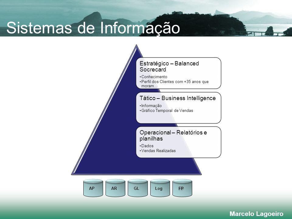 Marcelo Lagoeiro Sistemas de Informação APARGLLog FP