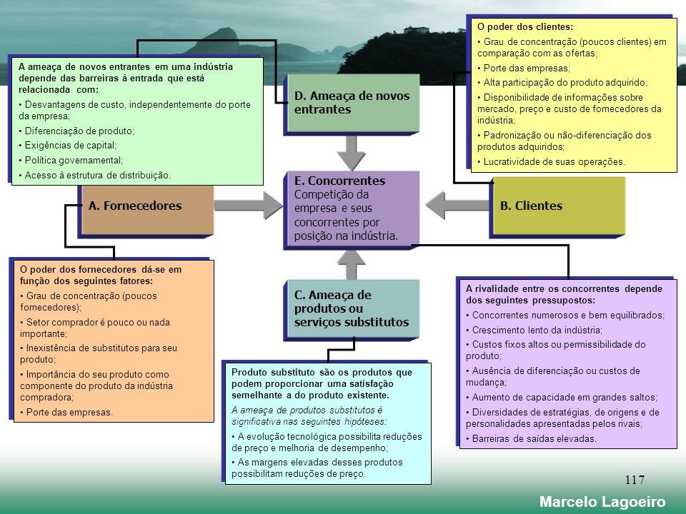 Marcelo Lagoeiro 117 D.Ameaça de novos entrantes A.
