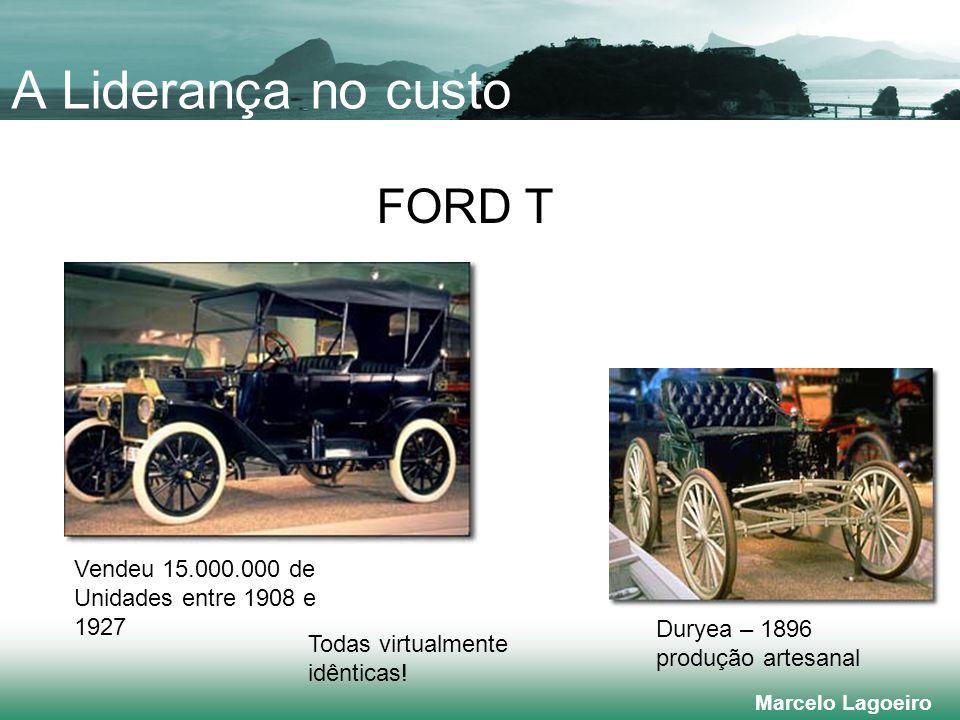 Marcelo Lagoeiro A Liderança no custo FORD T Vendeu 15.000.000 de Unidades entre 1908 e 1927 Duryea – 1896 produção artesanal Todas virtualmente idênticas!