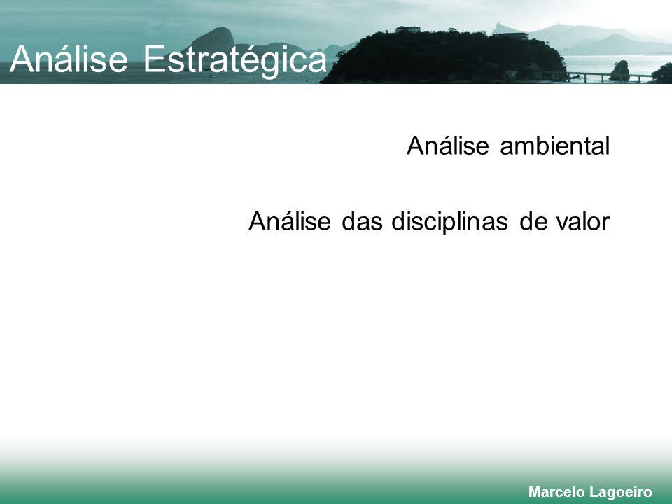 Marcelo Lagoeiro Análise Estratégica Análise ambiental Análise das disciplinas de valor