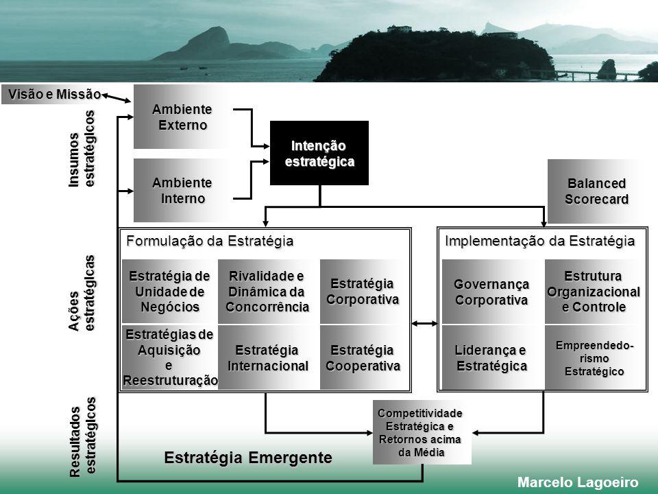 Marcelo Lagoeiro Resultados estratégicos estratégicos Implementação da Estratégia Empreendedo- rismo Estratégico Estrutura Organizacional e Controle e Controle Governança Corporativa Liderança e Liderança e Estratégica Formulação da Estratégia Competitividade Estratégica e Estratégica e Retornos acima Retornos acima da Média da Média Intenção estratégica Ambiente Externo Ambiente Interno Estratégia Emergente Insumosestratégicos Açõesestratégicas Estratégia Corporativa Estratégia Cooperativa Rivalidade e Rivalidade e Dinâmica da Dinâmica da Concorrência Estratégia Internacional Estratégia de Estratégia de Unidade de Unidade de Negócios Estratégias de Estratégias de Aquisição e Reestruturação Visão e Missão Visão e Missão Balanced Scorecard
