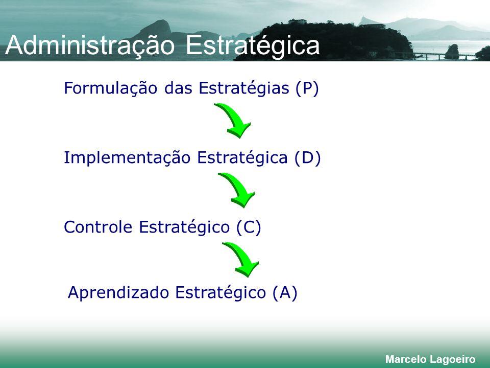 Marcelo Lagoeiro Administração Estratégica Implementação Estratégica (D) Controle Estratégico (C) Aprendizado Estratégico (A) Formulação das Estratégias (P)