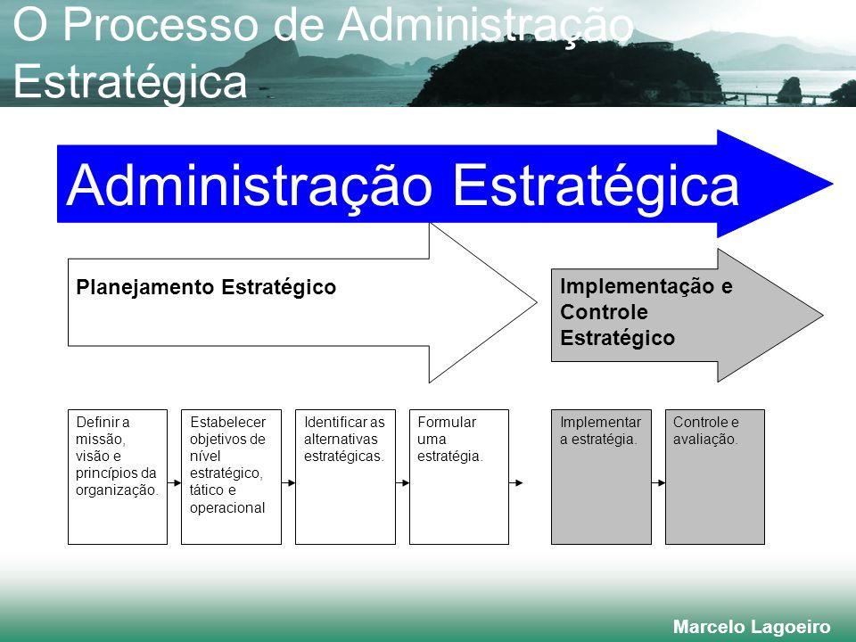 Marcelo Lagoeiro O Processo de Administração Estratégica Planejamento Estratégico Implementação e Controle Estratégico Definir a missão, visão e princípios da organização.