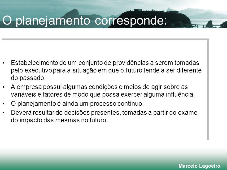 Marcelo Lagoeiro O planejamento corresponde: Estabelecimento de um conjunto de providências a serem tomadas pelo executivo para a situação em que o futuro tende a ser diferente do passado.