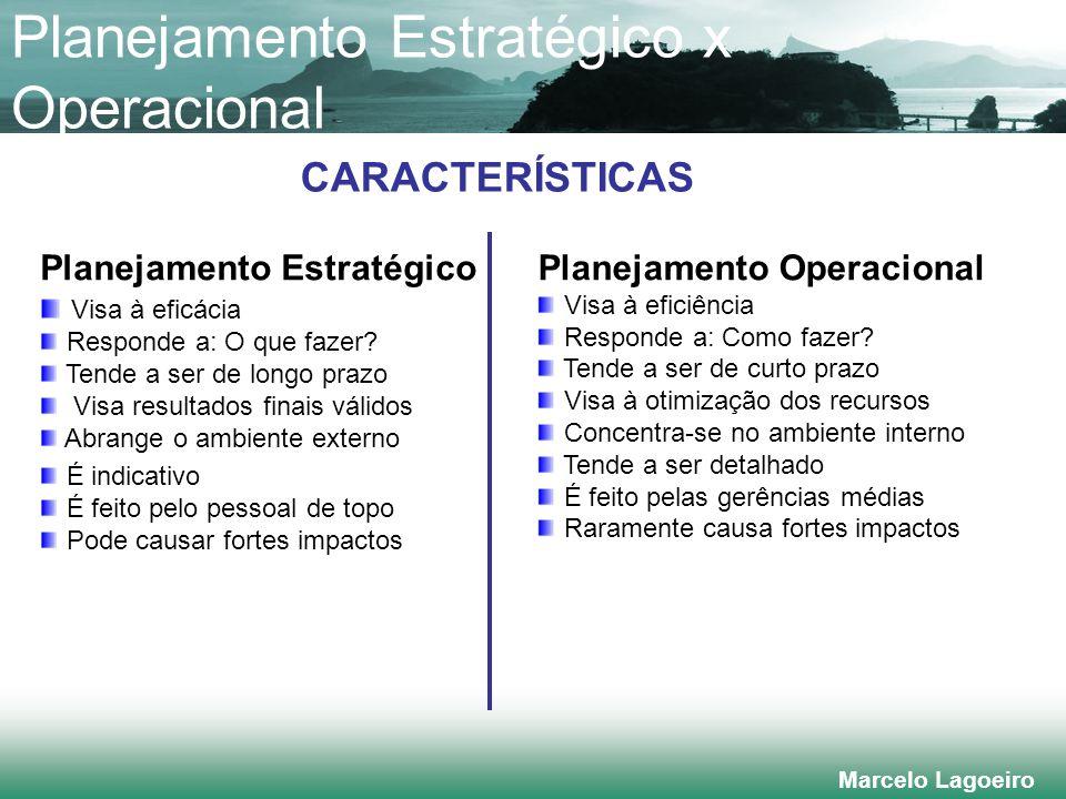 Marcelo Lagoeiro Planejamento Estratégico x Operacional Planejamento Estratégico Visa à eficácia Responde a: O que fazer.