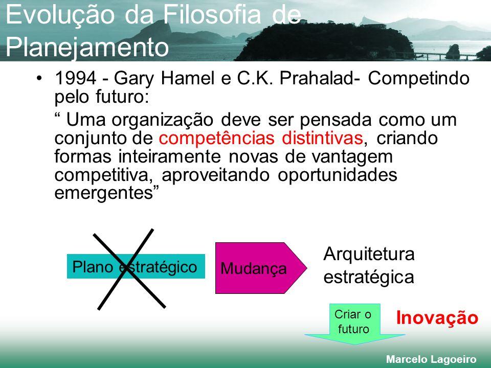 Marcelo Lagoeiro 1994 - Gary Hamel e C.K.
