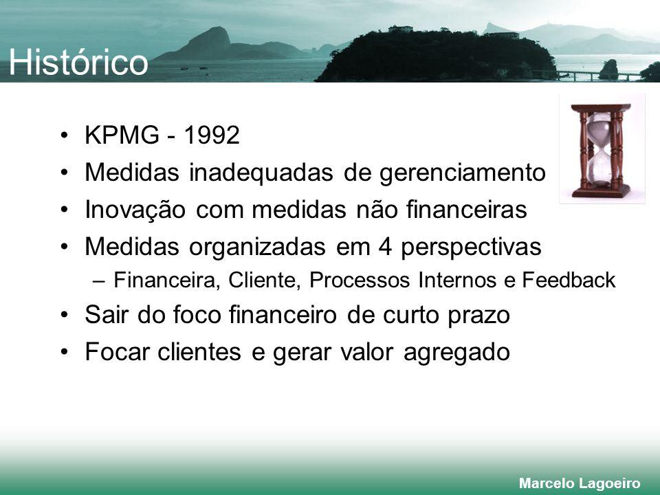 Marcelo Lagoeiro Histórico KPMG - 1992 Medidas inadequadas de gerenciamento Inovação com medidas não financeiras Medidas organizadas em 4 perspectivas –Financeira, Cliente, Processos Internos e Feedback Sair do foco financeiro de curto prazo Focar clientes e gerar valor agregado