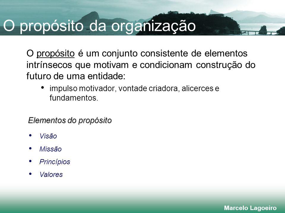 Marcelo Lagoeiro O propósito da organização O propósito é um conjunto consistente de elementos intrínsecos que motivam e condicionam construção do futuro de uma entidade: impulso motivador, vontade criadora, alicerces e fundamentos.