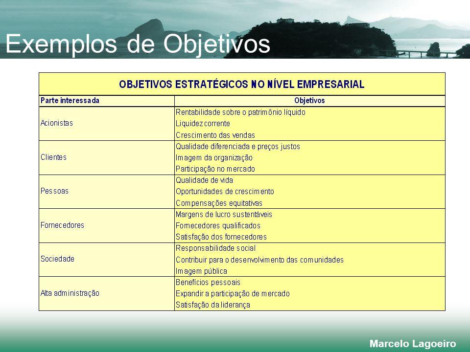 Marcelo Lagoeiro Exemplos de Objetivos