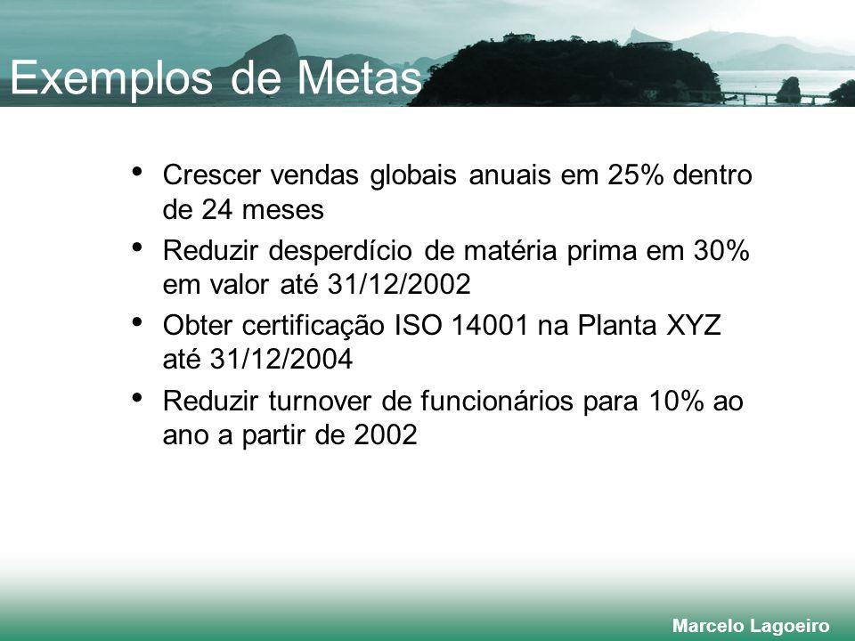 Marcelo Lagoeiro Exemplos de Metas Crescer vendas globais anuais em 25% dentro de 24 meses Reduzir desperdício de matéria prima em 30% em valor até 31/12/2002 Obter certificação ISO 14001 na Planta XYZ até 31/12/2004 Reduzir turnover de funcionários para 10% ao ano a partir de 2002