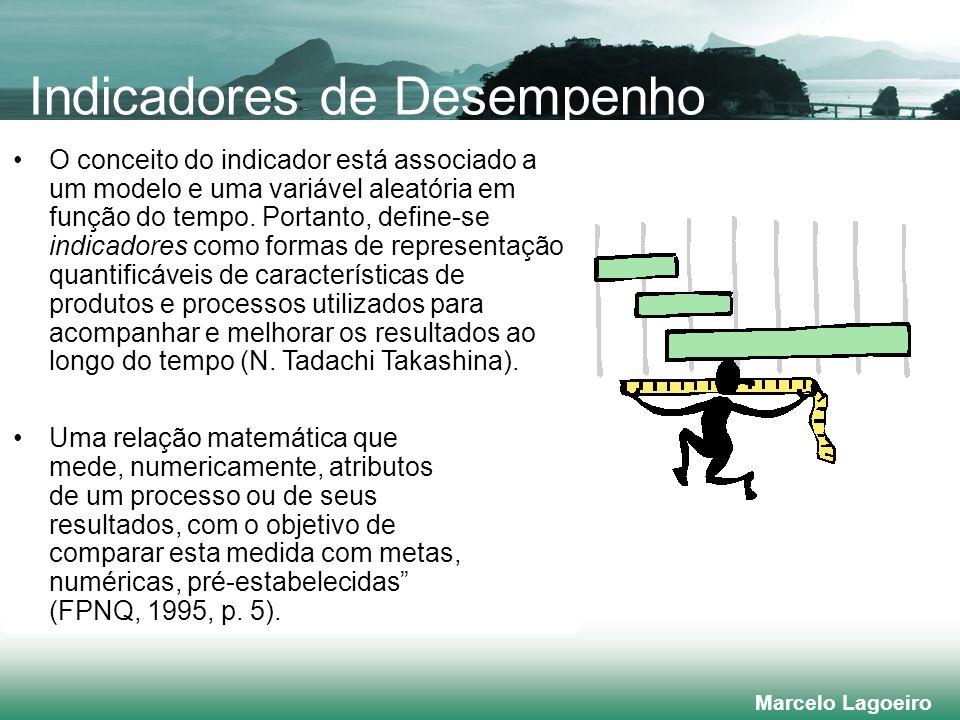 Marcelo Lagoeiro Indicadores de Desempenho O conceito do indicador está associado a um modelo e uma variável aleatória em função do tempo.