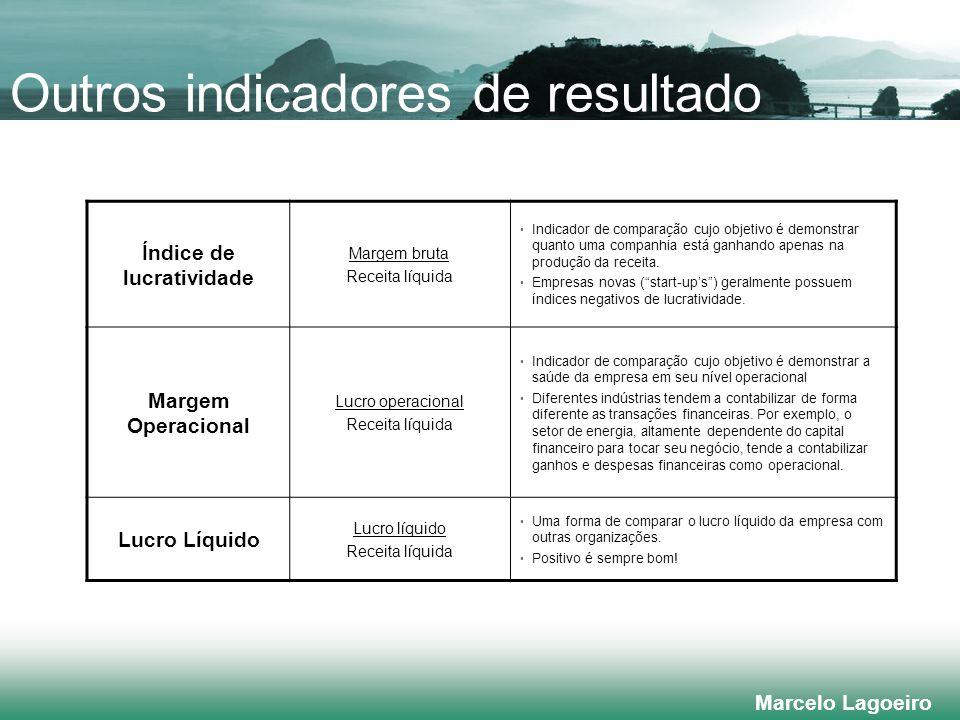 Marcelo Lagoeiro Outros indicadores de resultado Índice de lucratividade Margem bruta Receita líquida Indicador de comparação cujo objetivo é demonstrar quanto uma companhia está ganhando apenas na produção da receita.
