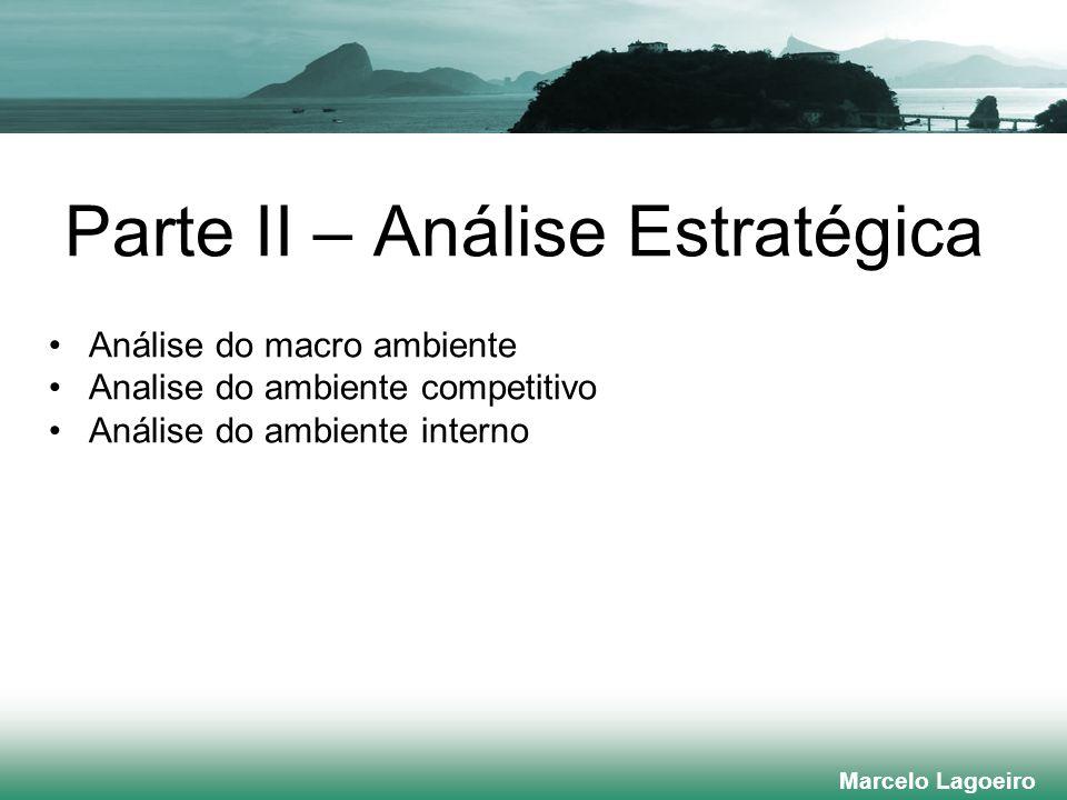 Marcelo Lagoeiro Parte II – Análise Estratégica Análise do macro ambiente Analise do ambiente competitivo Análise do ambiente interno
