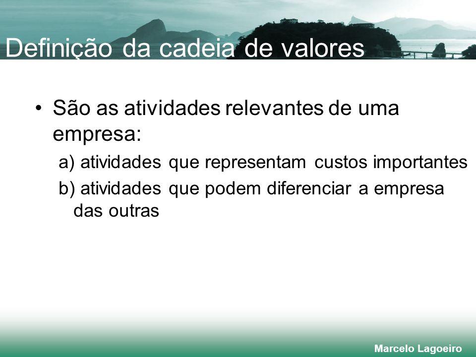 Marcelo Lagoeiro Definição da cadeia de valores São as atividades relevantes de uma empresa: a) atividades que representam custos importantes b) atividades que podem diferenciar a empresa das outras