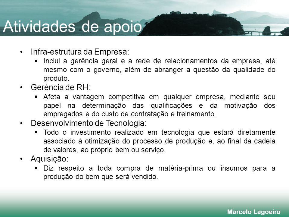 Marcelo Lagoeiro Atividades de apoio Infra-estrutura da Empresa: Inclui a gerência geral e a rede de relacionamentos da empresa, até mesmo com o governo, além de abranger a questão da qualidade do produto.