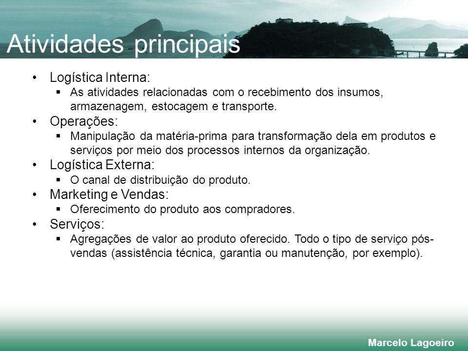 Marcelo Lagoeiro Atividades principais Logística Interna: As atividades relacionadas com o recebimento dos insumos, armazenagem, estocagem e transporte.