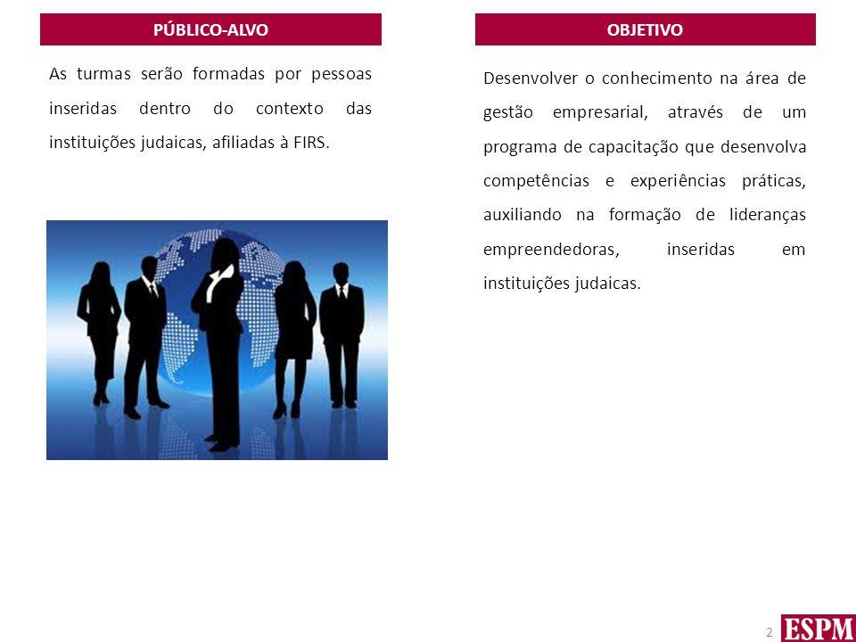PÚBLICO-ALVO As turmas serão formadas por pessoas inseridas dentro do contexto das instituições judaicas, afiliadas à FIRS.