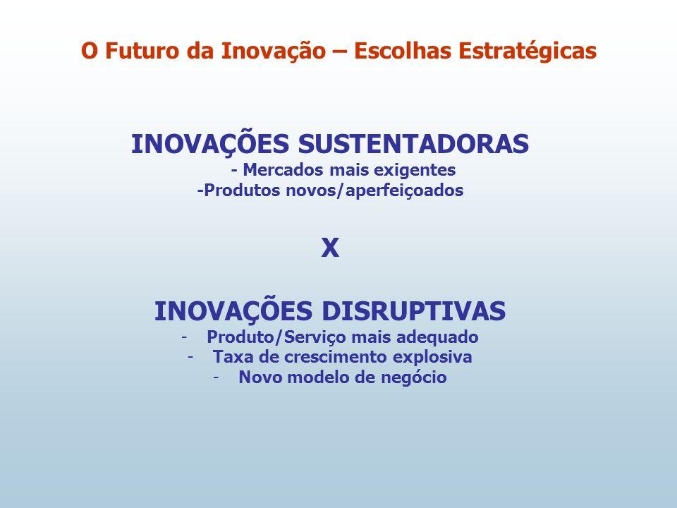 INOVAÇÕES SUSTENTADORAS - Mercados mais exigentes -Produtos novos/aperfeiçoados X INOVAÇÕES DISRUPTIVAS -Produto/Serviço mais adequado -Taxa de crescimento explosiva -Novo modelo de negócio O Futuro da Inovação – Escolhas Estratégicas