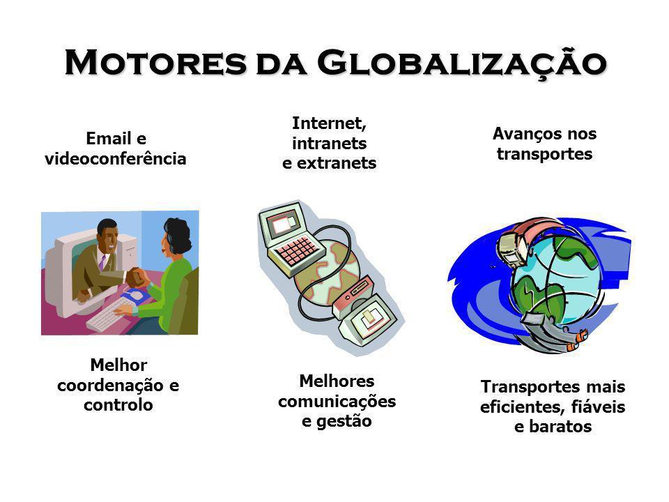 Motores da Globalização Email e videoconferência Melhor coordenação e controlo Internet, intranets e extranets Melhores comunicações e gestão Avanços