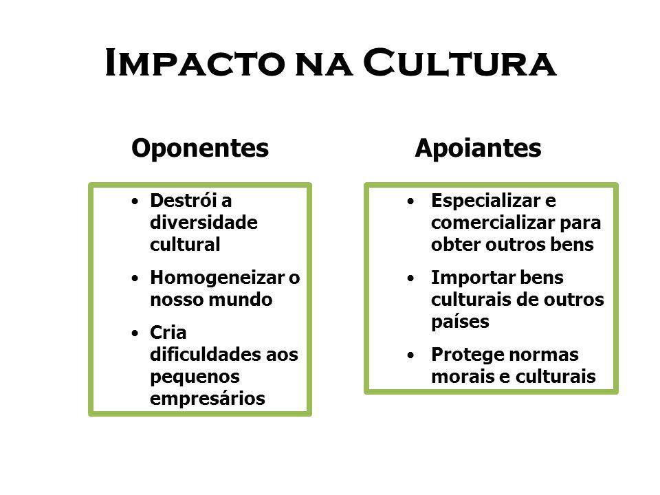 Impacto na Cultura OponentesApoiantes Destrói a diversidade cultural Homogeneizar o nosso mundo Cria dificuldades aos pequenos empresários Especializa