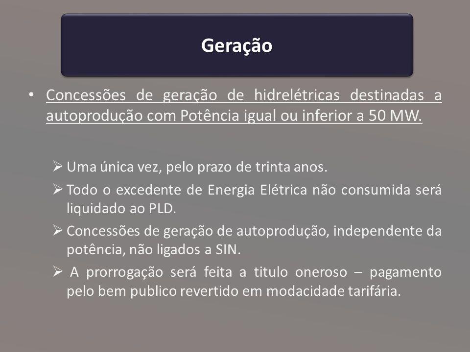 GeraçãoGeração Concessões de geração de Termelétricas Uma única vez, pelo prazo de 30 anos.