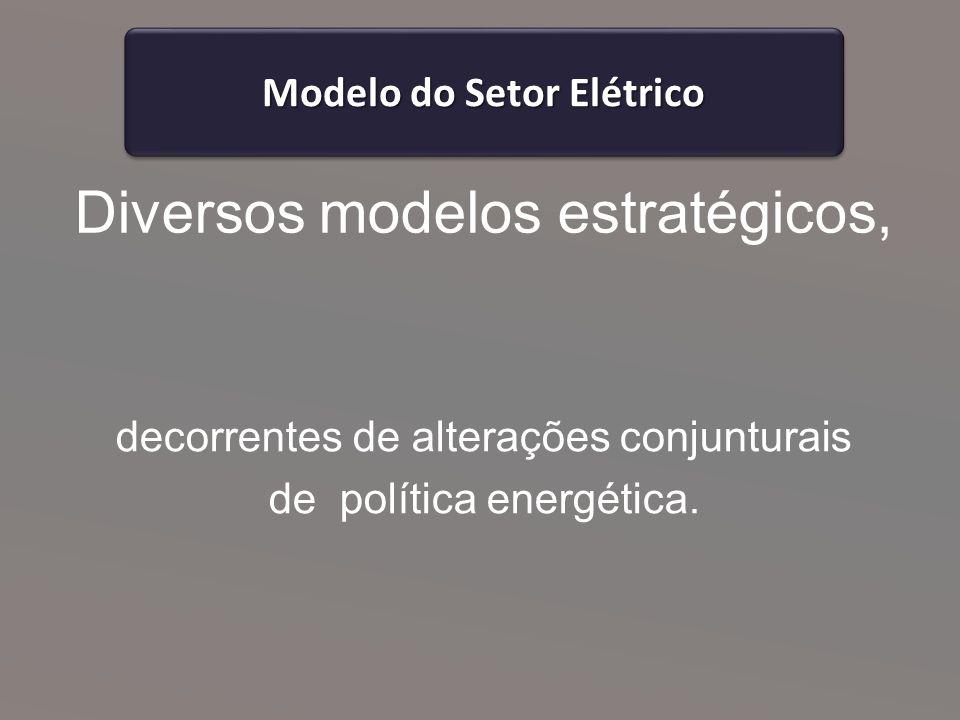 Modelo do Setor Elétrico Diversos modelos estratégicos, decorrentes de alterações conjunturais de política energética.