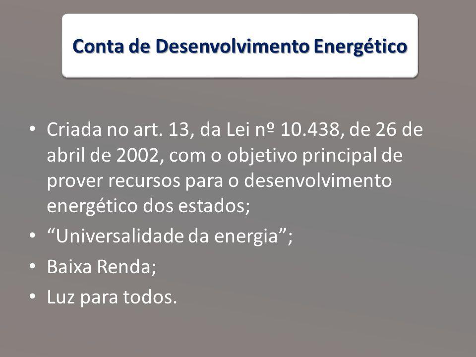 Conta de Desenvolvimento Energético Criada no art.