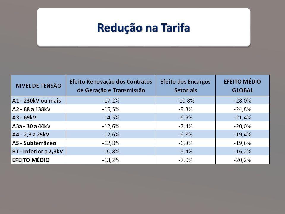 Redução na Tarifa