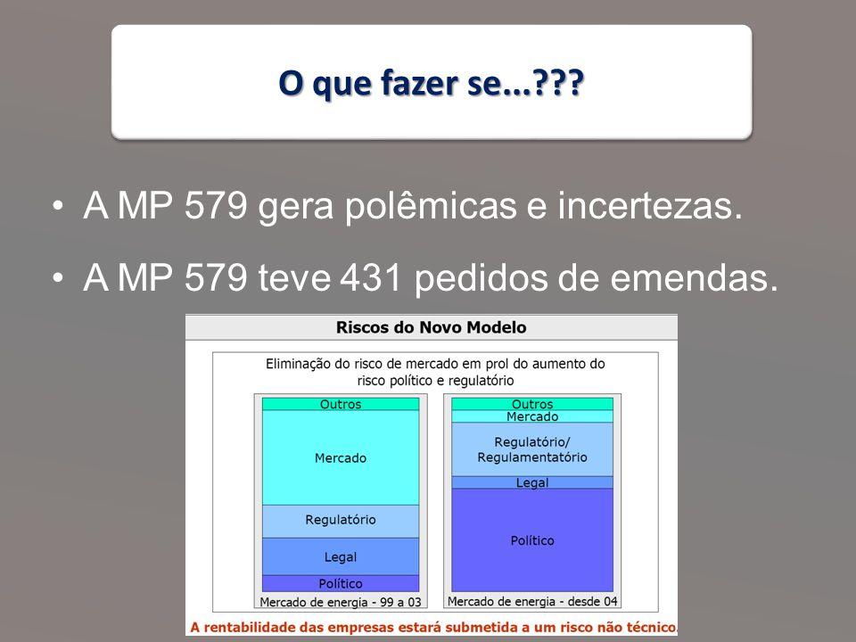 O que fazer se...??? A MP 579 gera polêmicas e incertezas. A MP 579 teve 431 pedidos de emendas.