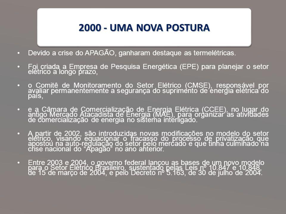2000 - UMA NOVA POSTURA Devido a crise do APAGÃO, ganharam destaque as termelétricas.