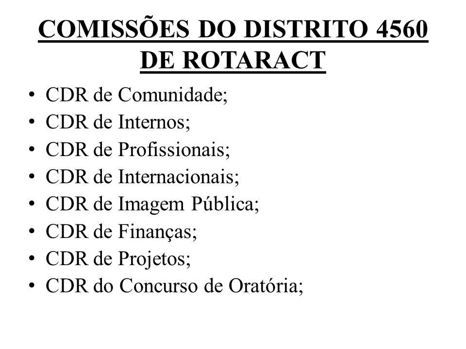 CARGOS DO ROTARACT CLUB