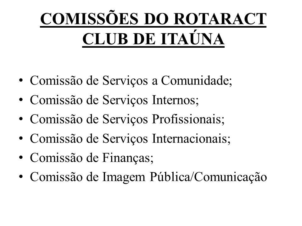 COMPARANDO O MODELO DE GETÃO DO ROTARACT COM UMA EMPRESA