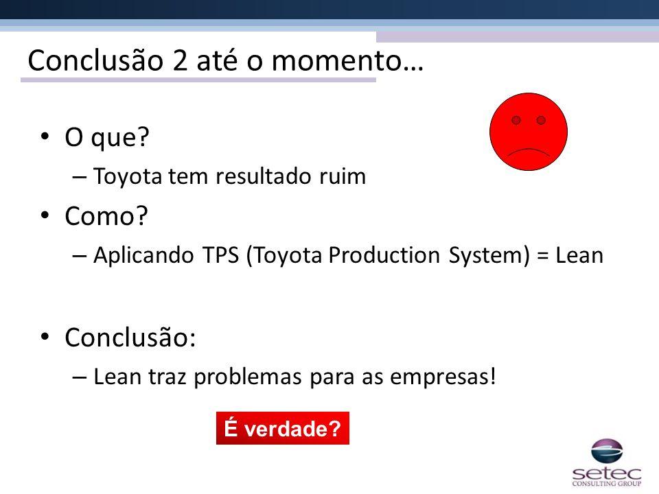 Conclusão 2 até o momento… O que? – Toyota tem resultado ruim Como? – Aplicando TPS (Toyota Production System) = Lean Conclusão: – Lean traz problemas