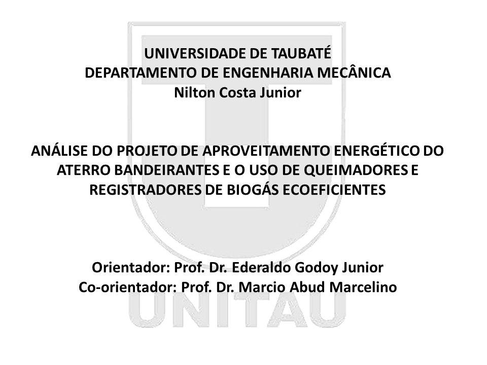 MOTOGERADORES – 22 MWh Fonte UNIBANCO (2004)