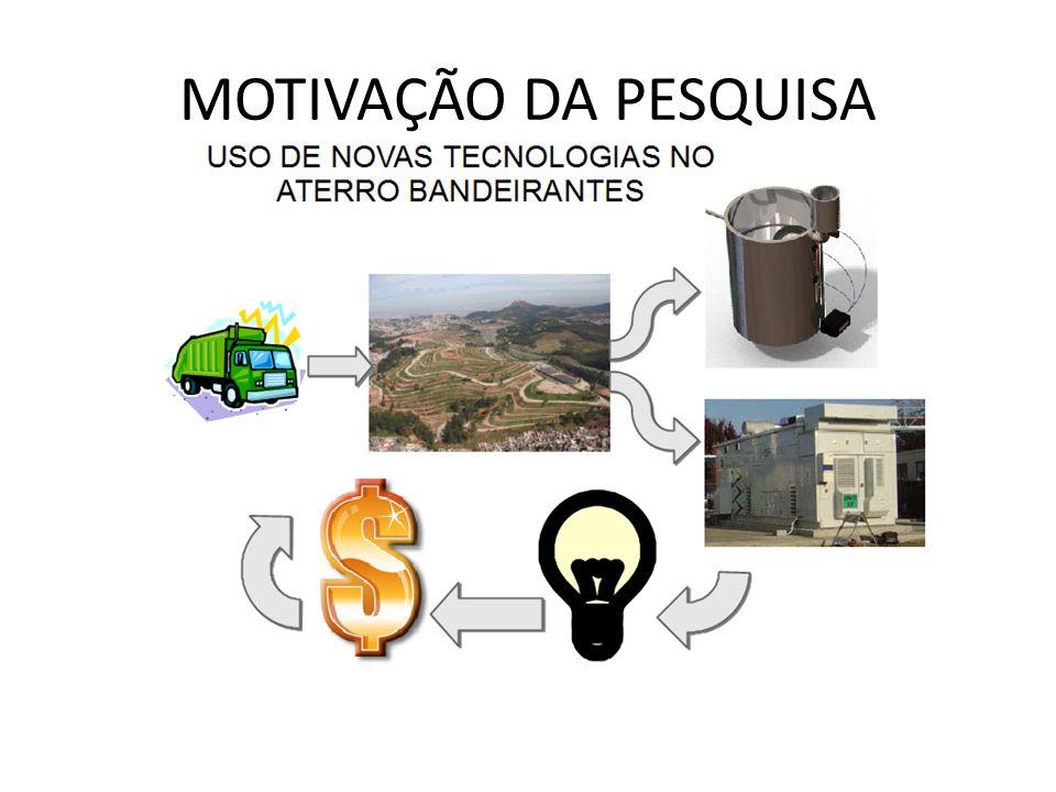 OBJETIVO GERAL Estudar o uso de tecnologias ecoeficientes no Aterro Bandeirantes: Célula a Combustível (CaC) Queimador Registrador de Biogás à Baixa Vazão (QRBBV)