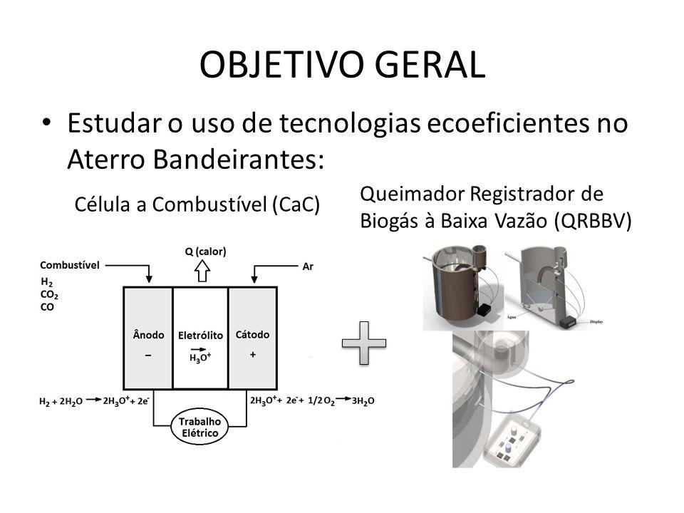 OBJETIVOS ESPECÍFICOS Escolha do tipo de Célula a Combustível Estudo de materiais e métodos das novas tecnologias Análise técnica/financeira no uso das novas tecnologias