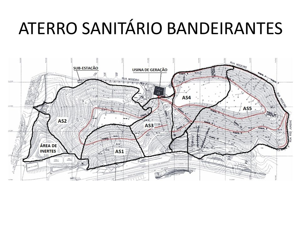 PROJETO BANDEIRANTES DE GERAÇÃO DE ENERGIA DE GÁS DE ATERRO