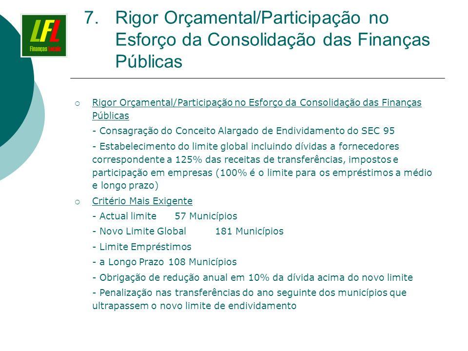 7.Rigor Orçamental/Participação no Esforço da Consolidação das Finanças Públicas Rigor Orçamental/Participação no Esforço da Consolidação das Finanças