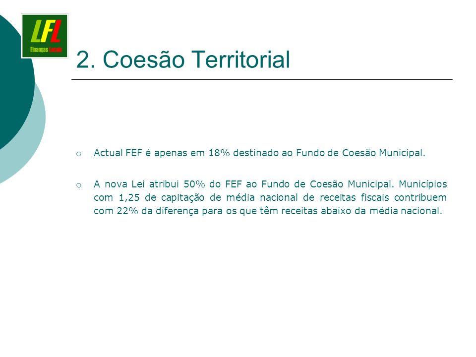 2. Coesão Territorial Actual FEF é apenas em 18% destinado ao Fundo de Coesão Municipal. A nova Lei atribui 50% do FEF ao Fundo de Coesão Municipal. M