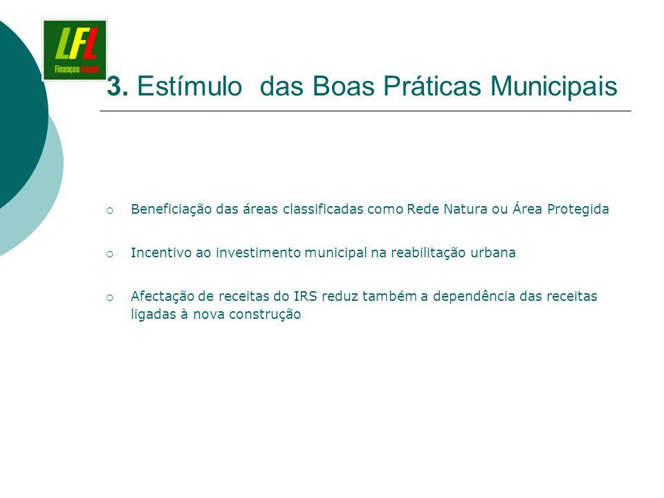 3. Estímulo das Boas Práticas Municipais Beneficiação das áreas classificadas como Rede Natura ou Área Protegida Incentivo ao investimento municipal n