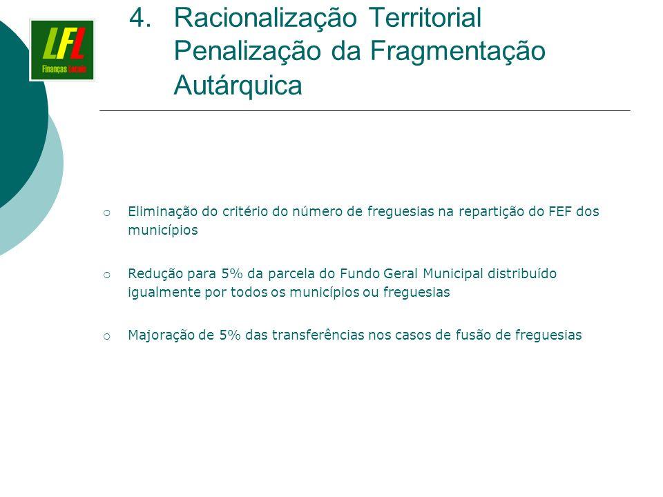 4.Racionalização Territorial Penalização da Fragmentação Autárquica Eliminação do critério do número de freguesias na repartição do FEF dos municípios