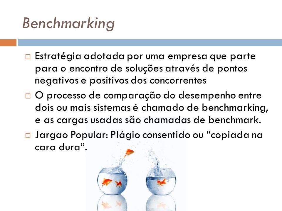 Benchmarking Estratégia adotada por uma empresa que parte para o encontro de soluções através de pontos negativos e positivos dos concorrentes O processo de comparação do desempenho entre dois ou mais sistemas é chamado de benchmarking, e as cargas usadas são chamadas de benchmark.