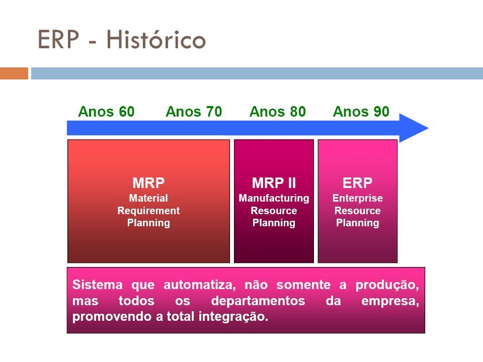 ERP - Histórico