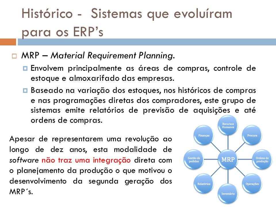 Histórico - Sistemas que evoluíram para os ERPs MRP – Material Requirement Planning.