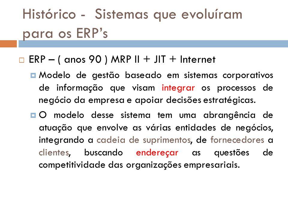 Histórico - Sistemas que evoluíram para os ERPs ERP – ( anos 90 ) MRP II + JIT + Internet Modelo de gestão baseado em sistemas corporativos de informação que visam integrar os processos de negócio da empresa e apoiar decisões estratégicas.