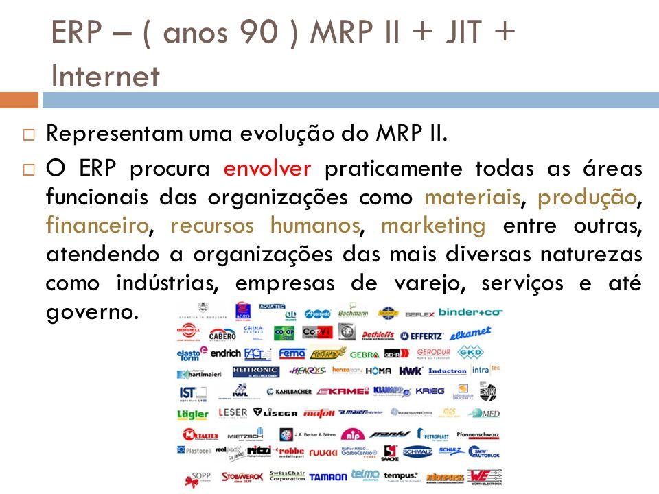 ERP – ( anos 90 ) MRP II + JIT + Internet Representam uma evolução do MRP II.