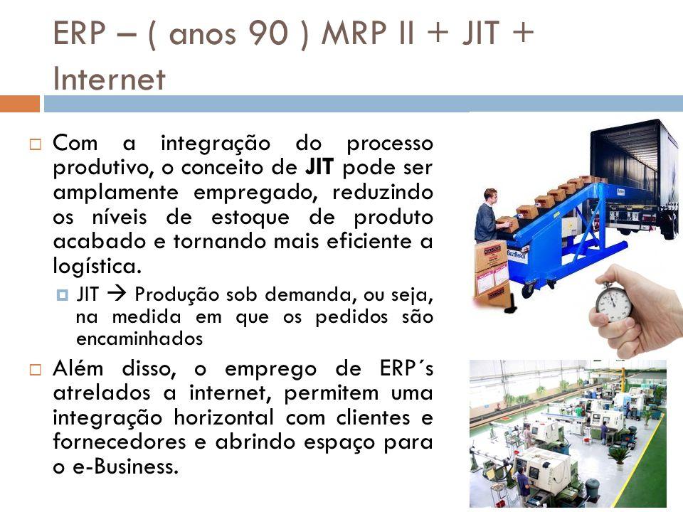 ERP – ( anos 90 ) MRP II + JIT + Internet Com a integração do processo produtivo, o conceito de JIT pode ser amplamente empregado, reduzindo os níveis de estoque de produto acabado e tornando mais eficiente a logística.