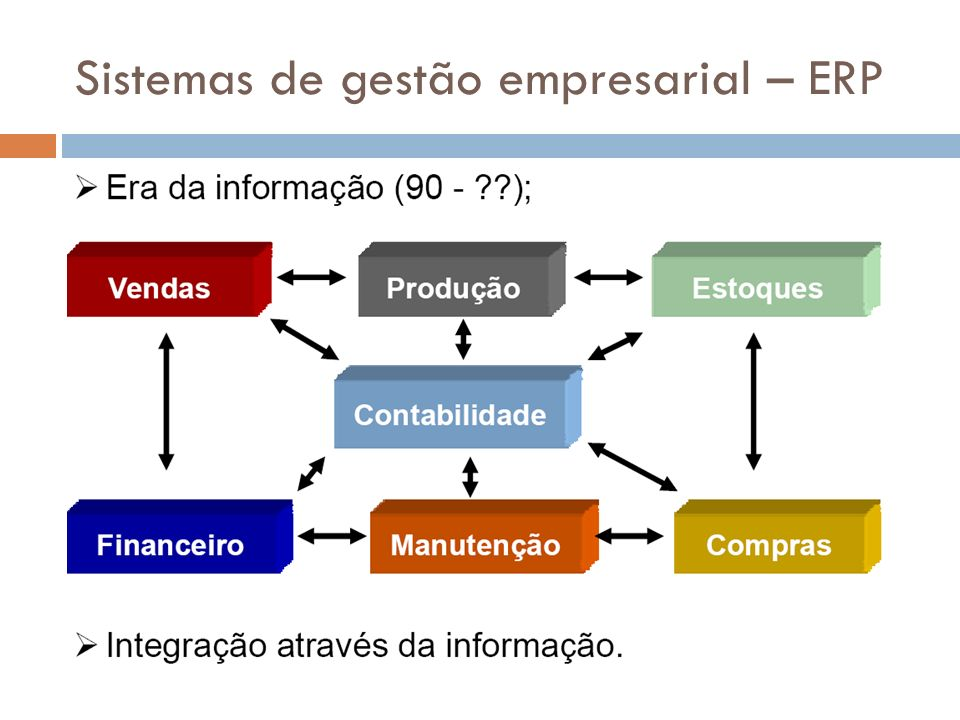 Sistemas de gestão empresarial – ERP